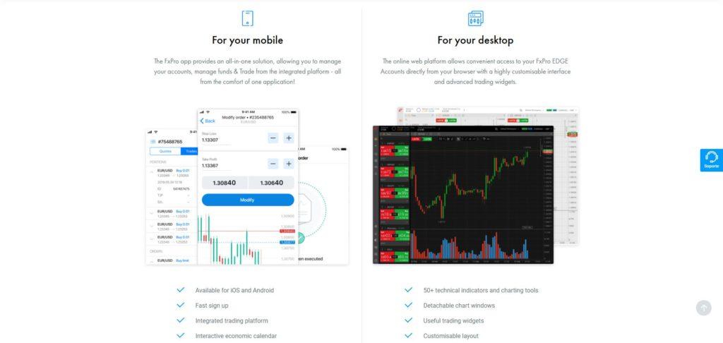 fxpro plataforma de trading destktop y móvil