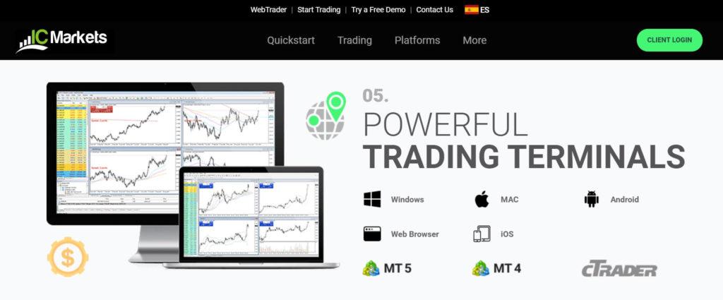 Las plataformas de trading disponibles con ic markets
