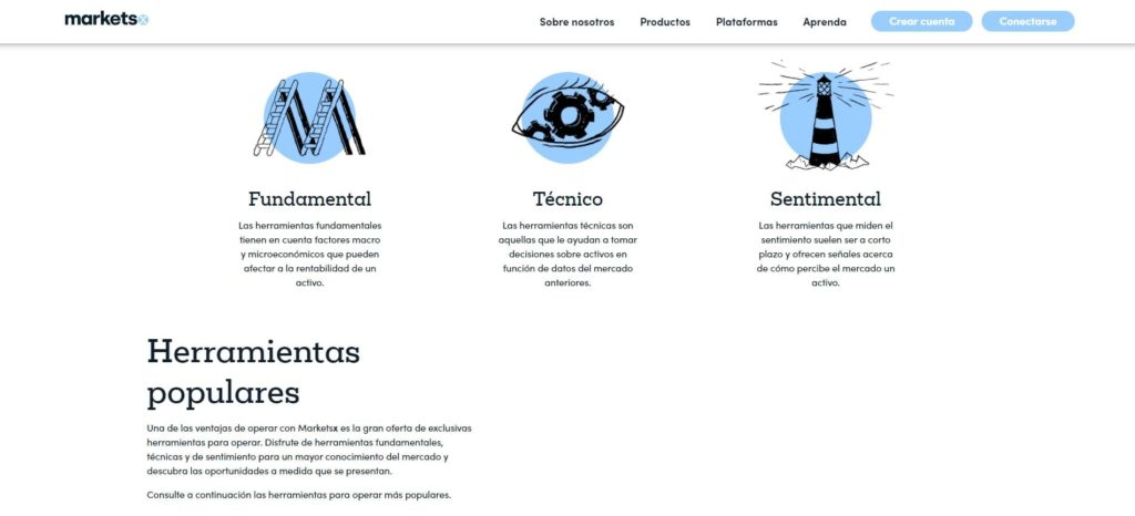herramientas de markets.com