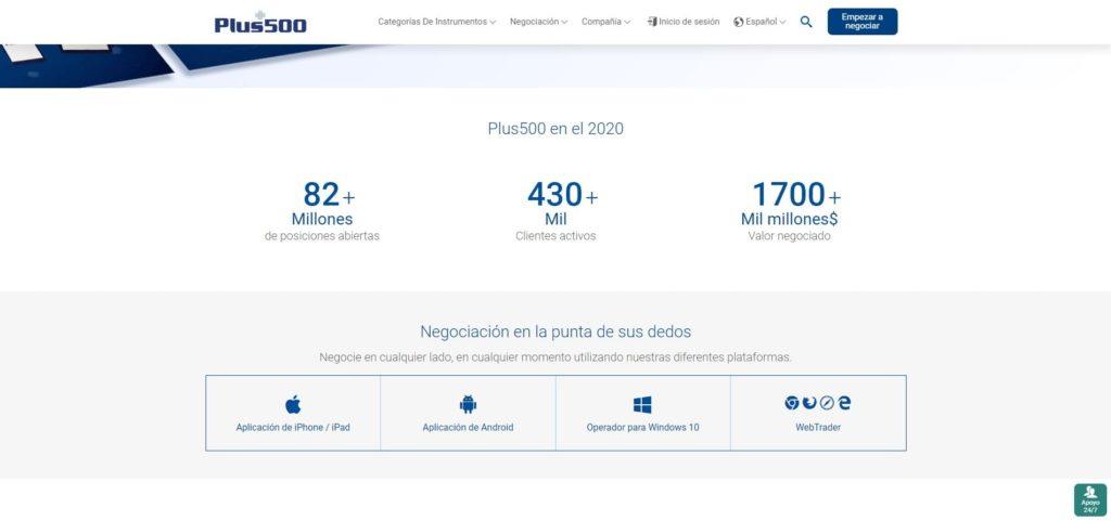 números de plus500 en 2020
