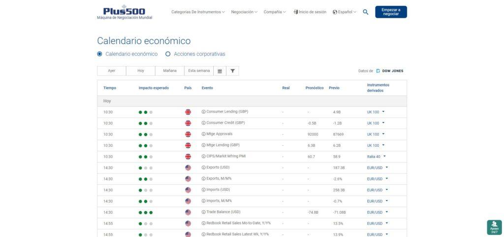 sección calendario económico de plus500