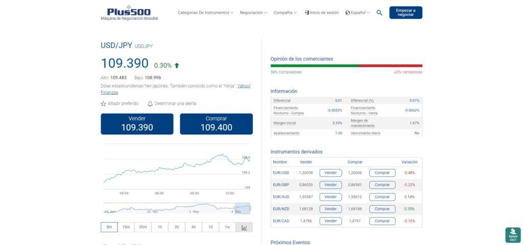 plus500 condiciones de trading de USDJPY