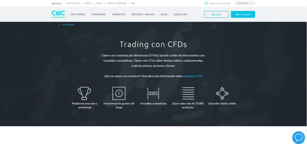 cfd trading con cmc markets