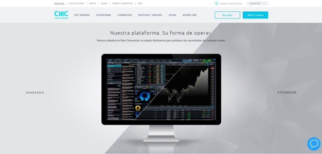 plataforma de cmc markets