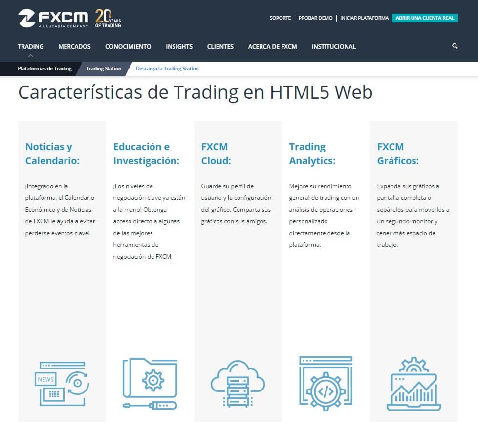 Las caracteristicas de trading con fxcm