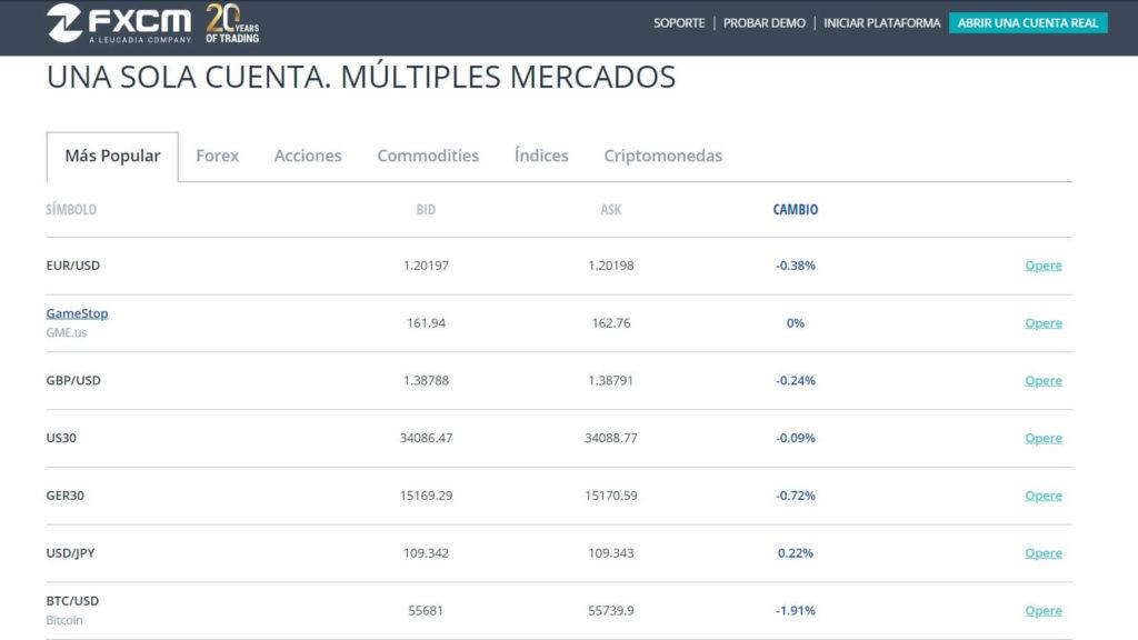 Una sola cuenta de trading en fxcm para multiples mercados