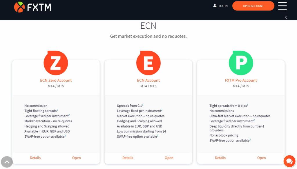 Las cuentas de trading ecn con fxtm