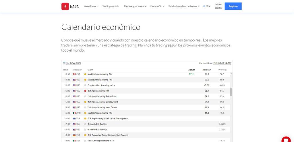 calendario económico de naga