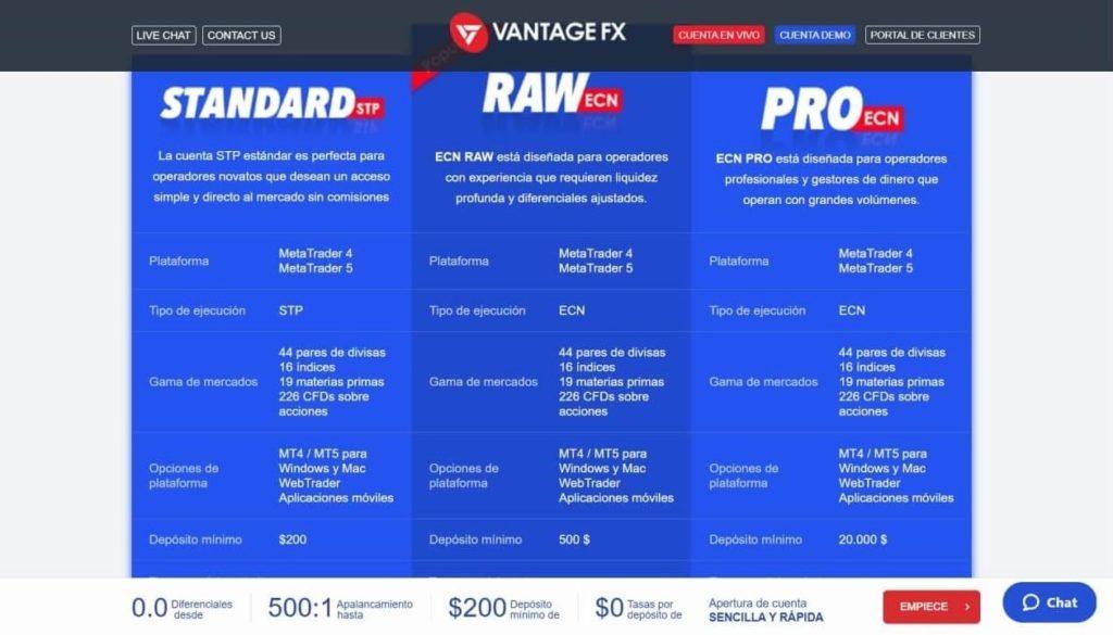 comparación de los tipos de cuenta de vantage fx