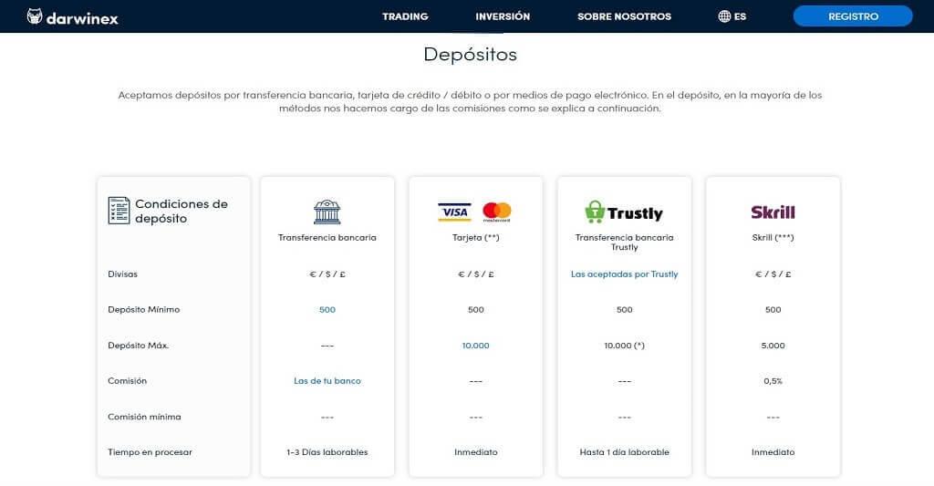 Las modalidades de depositos disponibles con darwinex