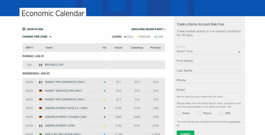 El calendario economico de forex.com