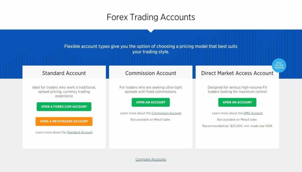 Los tipos de cuentas disponibles en forex.com