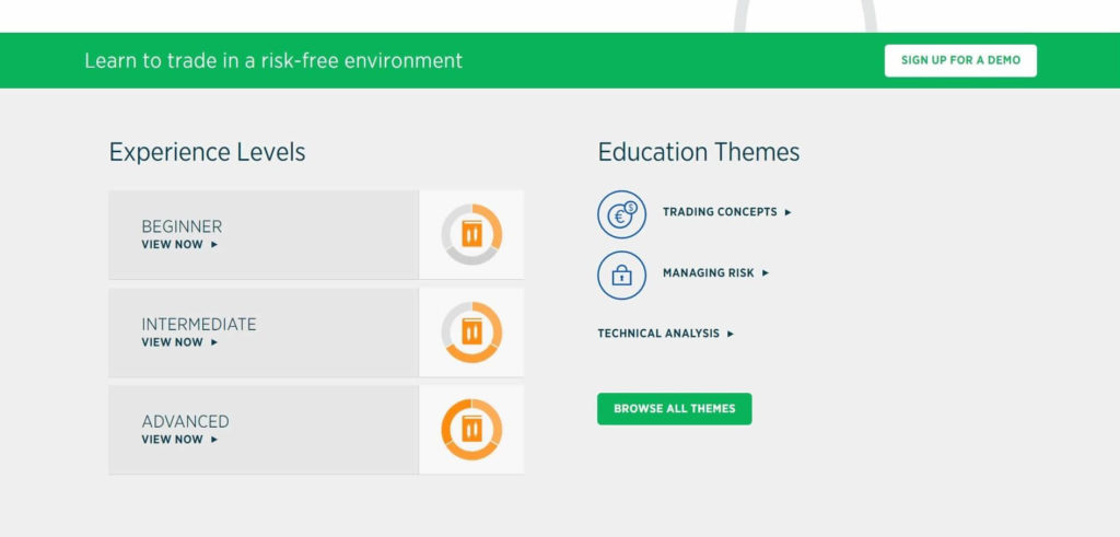 La educacion y la formacion con forex.com