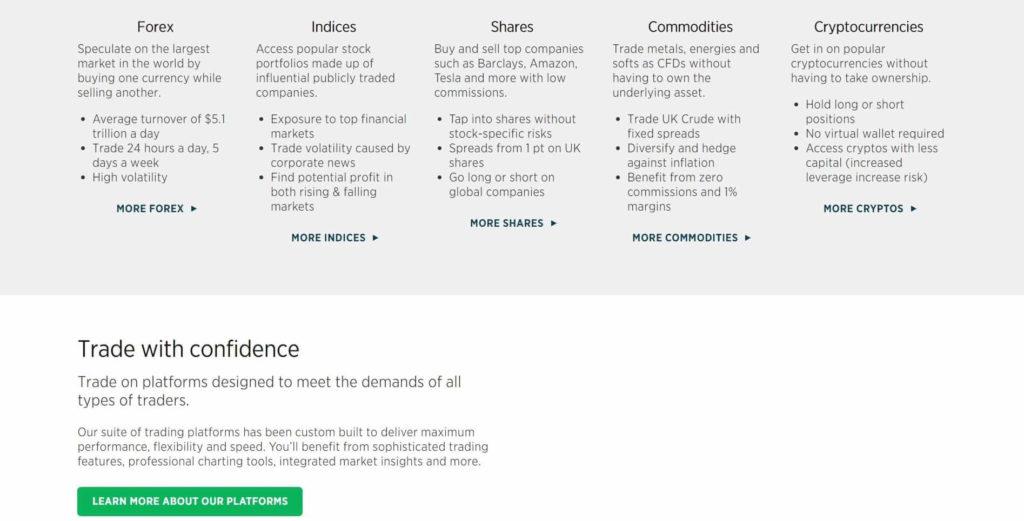 Los mercados disponibles con forex.com