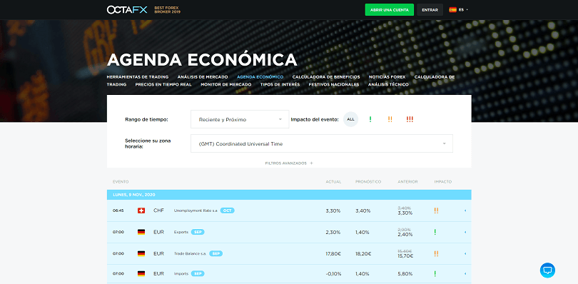 La agenda economica de octafx