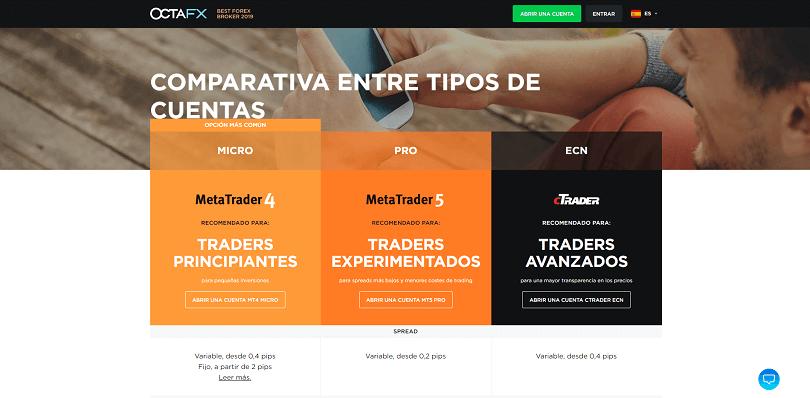 Los tipos de cuentas de Octafx