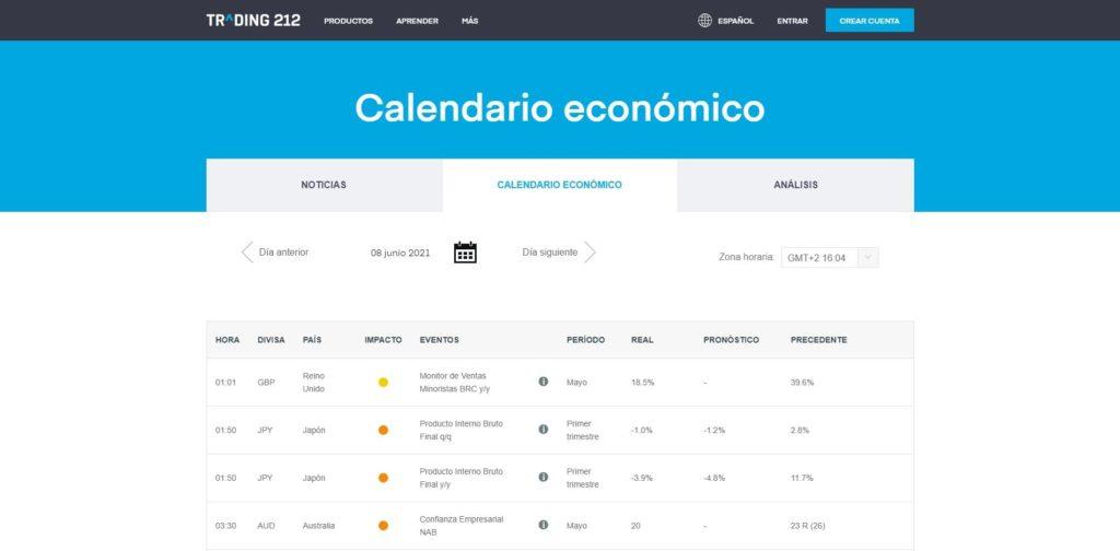 la sección del calendario económico de trading 212