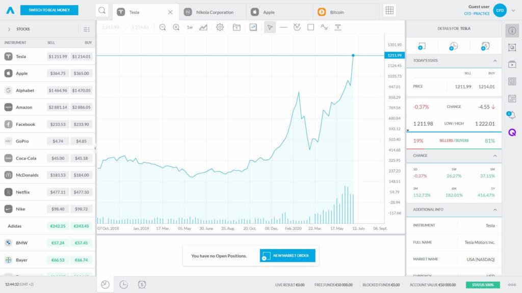 la plataforma webtrader de trading 212
