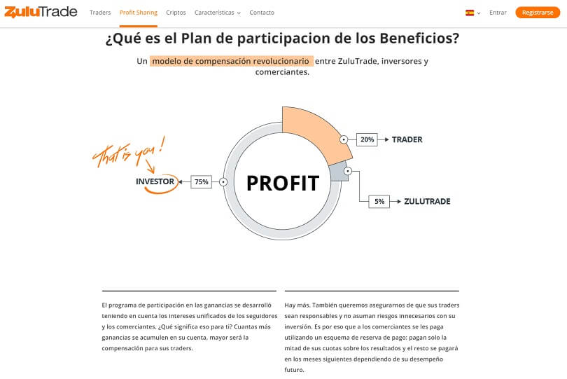 Qué es el plan de participacion de los beneficios